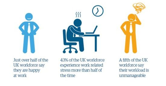 Well-being in the legal workplace